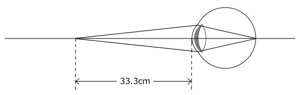 正視3D調節